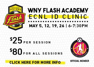 Academy ECNL ID Clinic