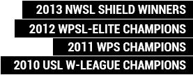 Championship Titles